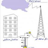 جزوه آموزشی نصب سیستم زمین حفاظتی(اجرای ارتینگ)